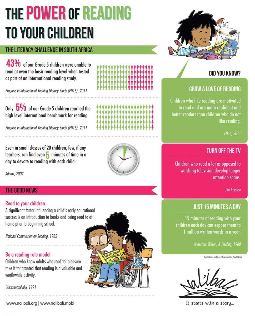 Kids Story Ebook